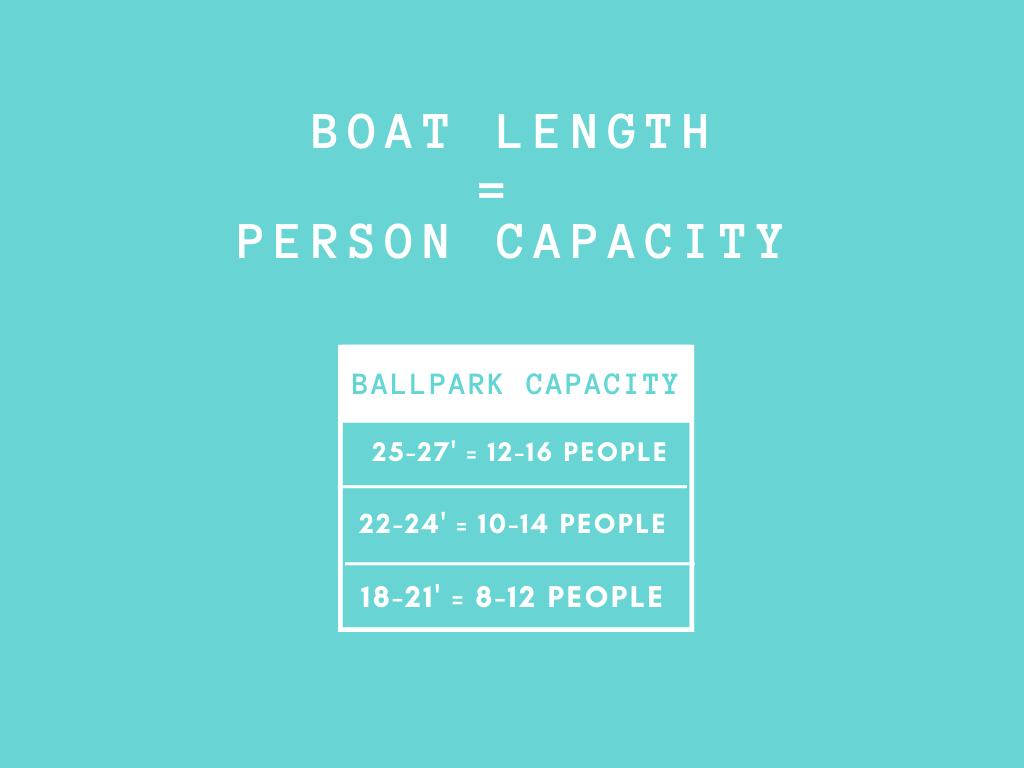 Pontoon boat capacity